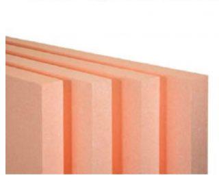 Orangeboard Panels